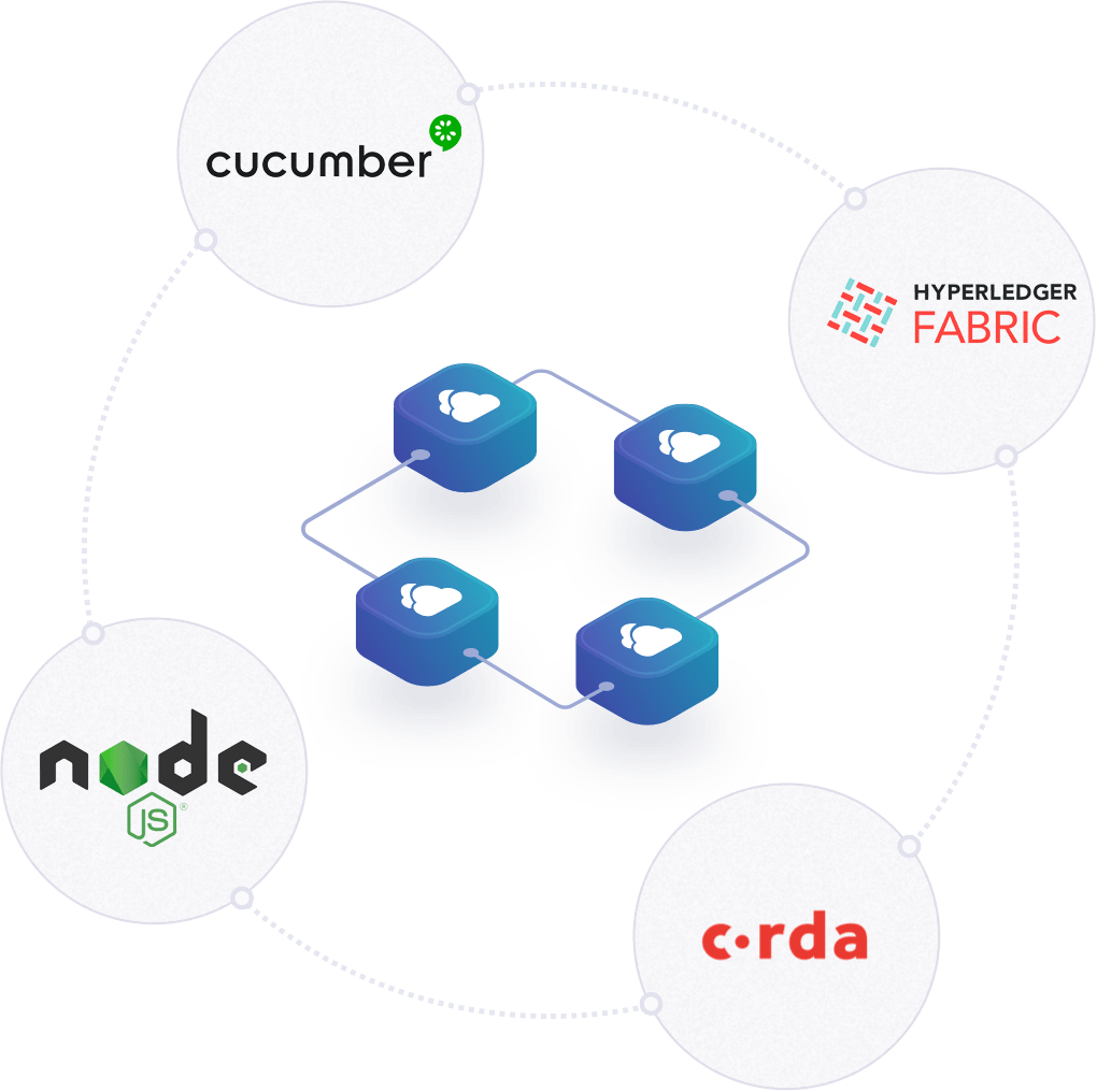 The Accord Project integrates with technologies such as Hyperledger Fabric, Cucumber, Node JS, and Corda